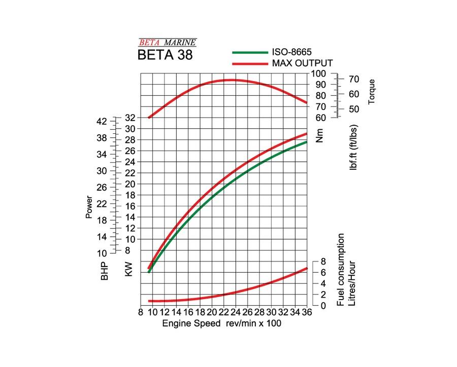 navistar fuel filter maxxforce fuel filter