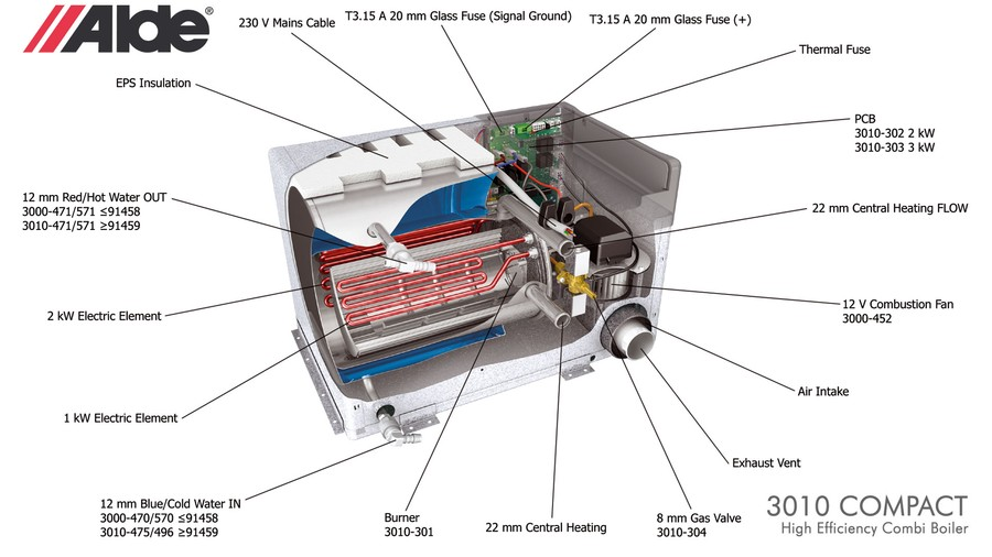 Alde Compact He3020 Boiler Products Heating Systems