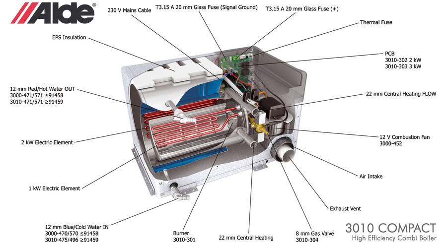 alde compact he3020 boiler