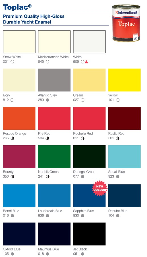 International Toplac Paint Colour Chart